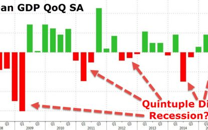 Asian Currency Crisis Continues As China Holds, Malaysia Folds, & Japan Heads For Quintuple Dip Recession