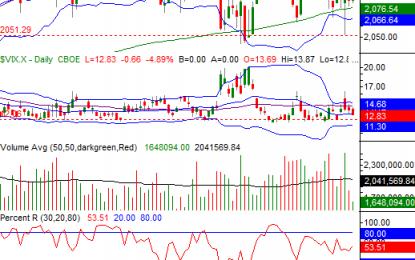 BigTrends Weekly Market Outlook