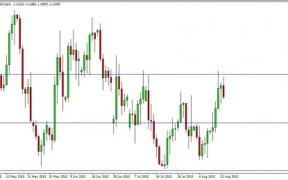 EUR/USD Slips During Friday Trading Session