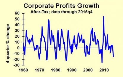 Corporate Profits Forecast: Near The Bottom But No Strong Rebound Anytime Soon