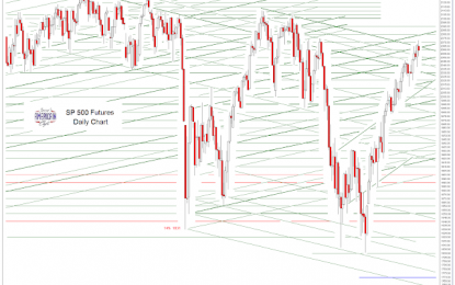 SP 500 And NDX Futures Daily Charts – Rise And Shine, Perhaps Another Day