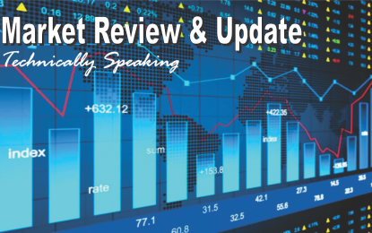 Technically Speaking: Market Review & Update