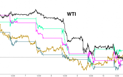 Here's How To Play An Increasingly Volatile Oil Market