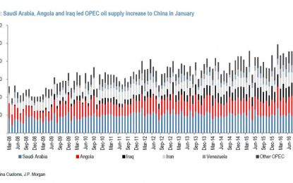 """Oil Jumps After Saudis """"Explain"""" Production Surge"""