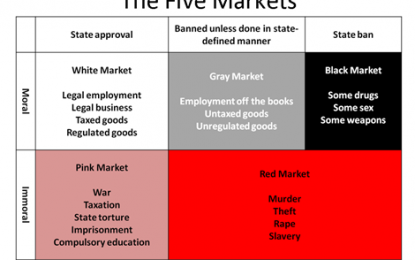 How The Black Market Is Saving Two Countries From Their Governments