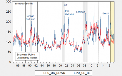 Is Trump Really Special? Economic Policy Uncertainty Edition