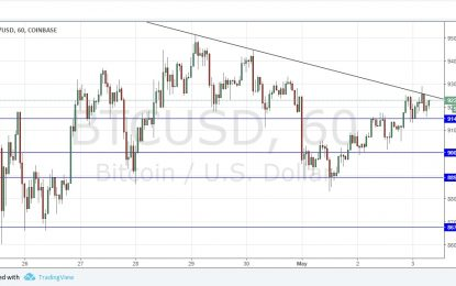 BTC/USD Forex Signal – Thursday, May 3