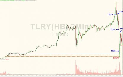 Here Comes Round 2: Tilray Set For Another Insane Day After Huge Premarket Swings