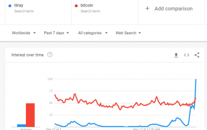 Tilray Tops Bitcoin In Interest – Will It Siphon Funds Away From Cryptos?