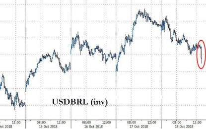 Real Tumbles After Brazil's Central Bank Head Said To Quit By Year End