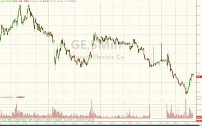 Why GE Is Tumbling Again