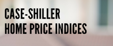 S And P CoreLogic Case-Shiller 20 City Home Price Index Continues To Slow