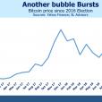 Lower Volatility Stocks Gain Favor