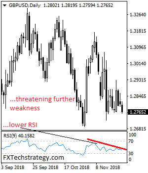 GBP/USD Outlook Remains Lower With Eyes On 1.2690 Zone