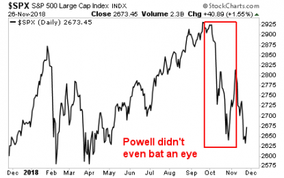 Sorry Bulls, The Fed Isn't Going To Save You This Time