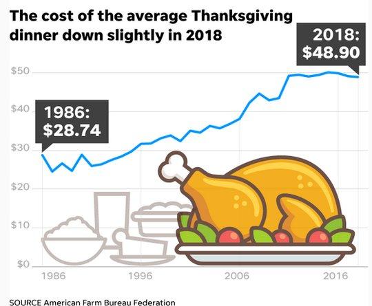 E                                                                          Markets: Jive Turkeys