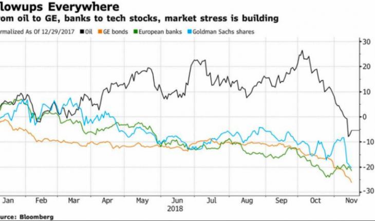 E                                                                          Market Briefing For Monday, Nov. 19