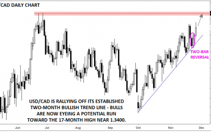 USD/CAD: Uptrend Intact As Bulls Eye 17-Month Highs Near 1.3400