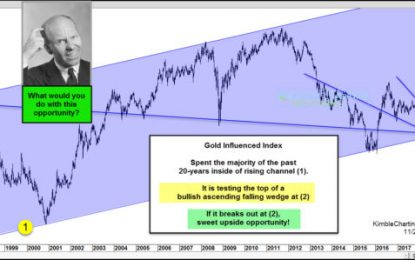 Metals Opportunity At Hand, Are You Prepared