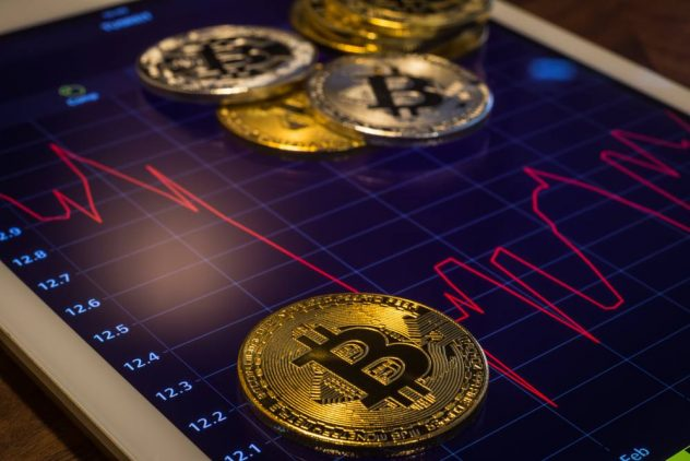 Is bitcoin price decreasing due to COVID-19?